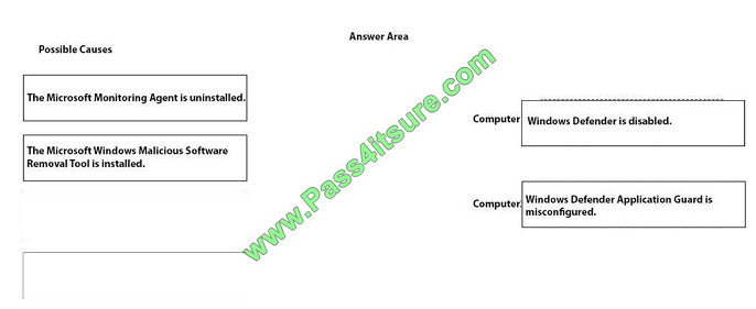 pass4itsure md-101 exam question q1-2