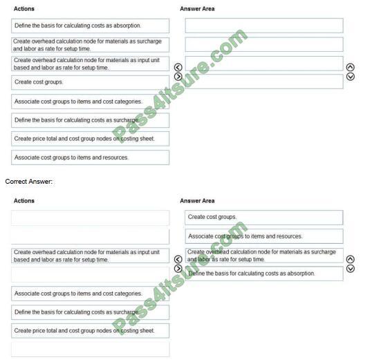ducktown mb-320 exam questions-q10