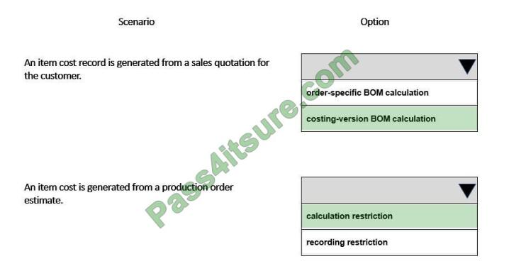 ducktown mb-320 exam questions-q9-2