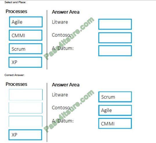 az-400 exam questions-q4-2